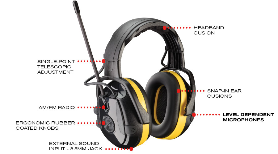 Protective industrial products bringing the best of the world to electronic ear muffs ccuart Choice Image